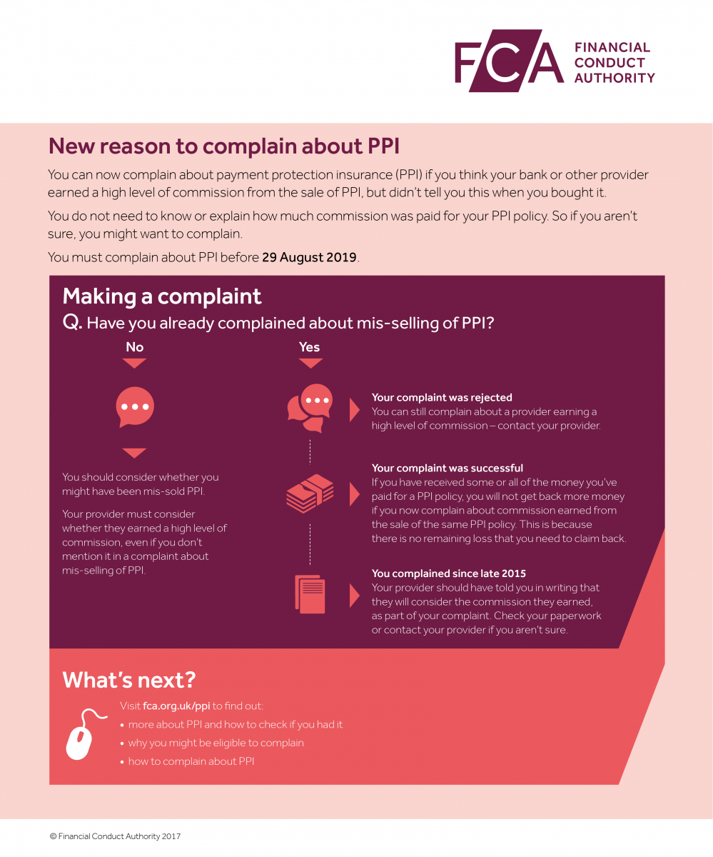 Qa plevin update why millions have new reason to check for ppi heres a helpful graphic from the fca that explains your options spiritdancerdesigns Image collections